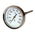 Termometro, mano...